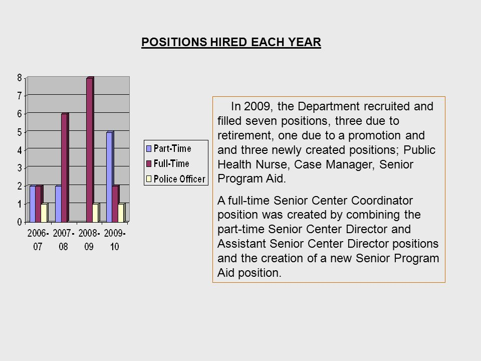 POSITIONS HIRED EACH YEAR In 2009, the Department recruited and filled seven positions, three due to retirement, one due to a promotion and and three