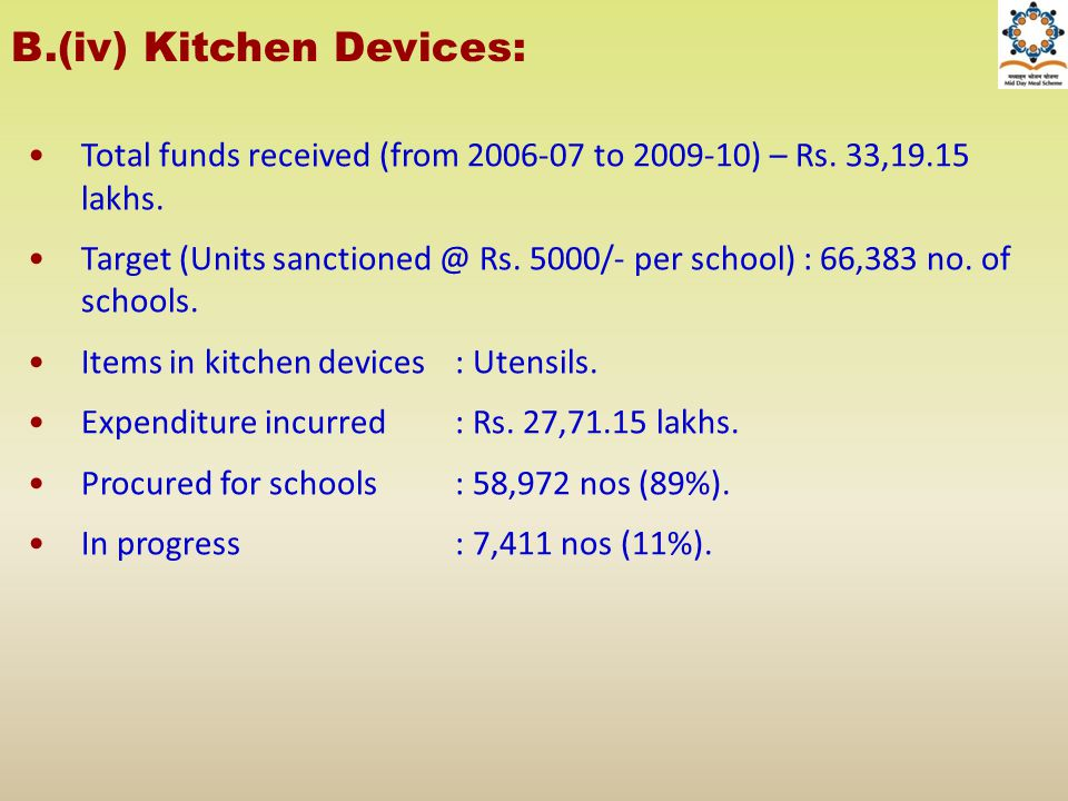 B.(iv) Kitchen Devices: Total funds received (from 2006-07 to 2009-10) – Rs. 33,19.15 lakhs. Target (Units sanctioned @ Rs. 5000/- per school) : 66,38