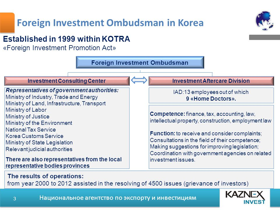 Национальное агентство по экспорту и инвестициям Foreign Investment Ombudsman in Korea Foreign Investment Ombudsman Investment Aftercare Division IAD:13 employees out of which 9 «Home Doctors».