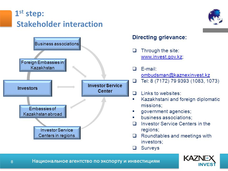 Национальное агентство по экспорту и инвестициям 1 st step: Stakeholder interaction Investor Service Center Investor Service Centers in regions Embassies of Kazakhstan abroad Business associations Foreign Embassies in Kazakhstan Investors Directing grievance:  Through the site: www.invest.gov.kz; www.invest.gov.kz  E-mail: ombudsman@kaznexinvest.kz ombudsman@kaznexinvest.kz  Tel: 8 (7172) 79 9393 (1083, 1073)  Links to websites:  Kazakhstani and foreign diplomatic missions;  government agencies;  business associations;  Investor Service Centers in the regions;  Roundtables and meetings with investors;  Surveys 8