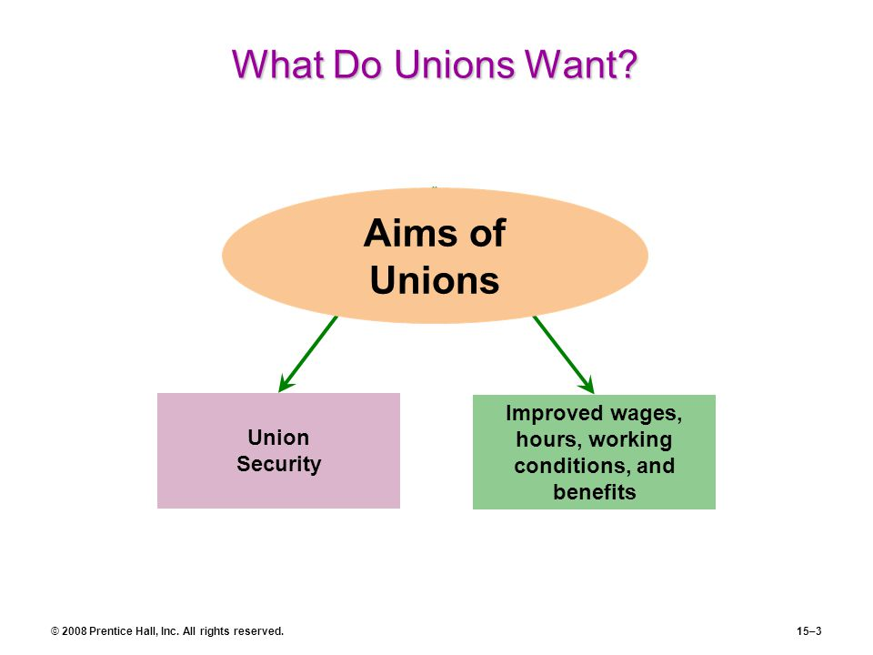 © 2008 Prentice Hall, Inc. All rights reserved.15–3 What Do Unions Want.
