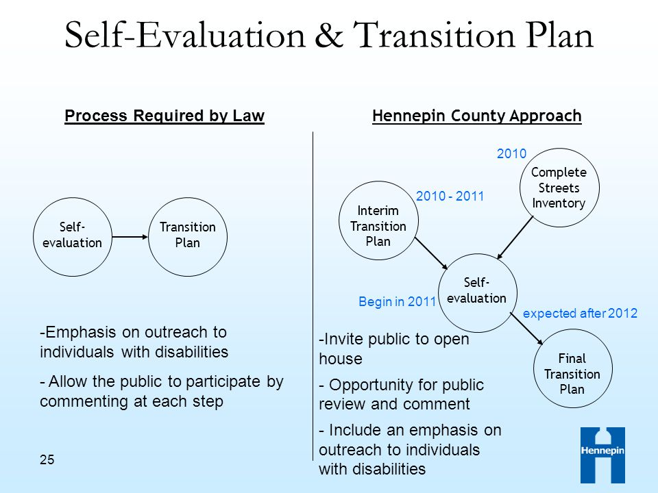 25 Self-Evaluation & Transition Plan Process Required by Law Hennepin County Approach -Emphasis on outreach to individuals with disabilities - Allow the public to participate by commenting at each step -Invite public to open house - Opportunity for public review and comment - Include an emphasis on outreach to individuals with disabilities Self- evaluation Transition Plan Interim Transition Plan Self- evaluation Final Transition Plan 2010 - 2011 Begin in 2011 expected after 2012 Complete Streets Inventory 2010