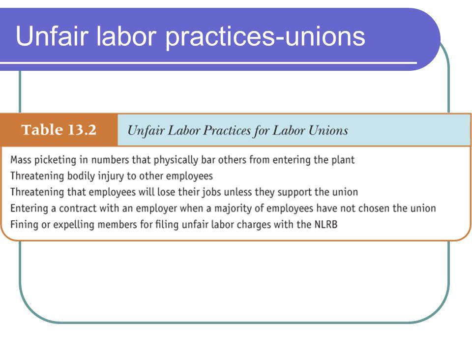 Unfair labor practices-unions