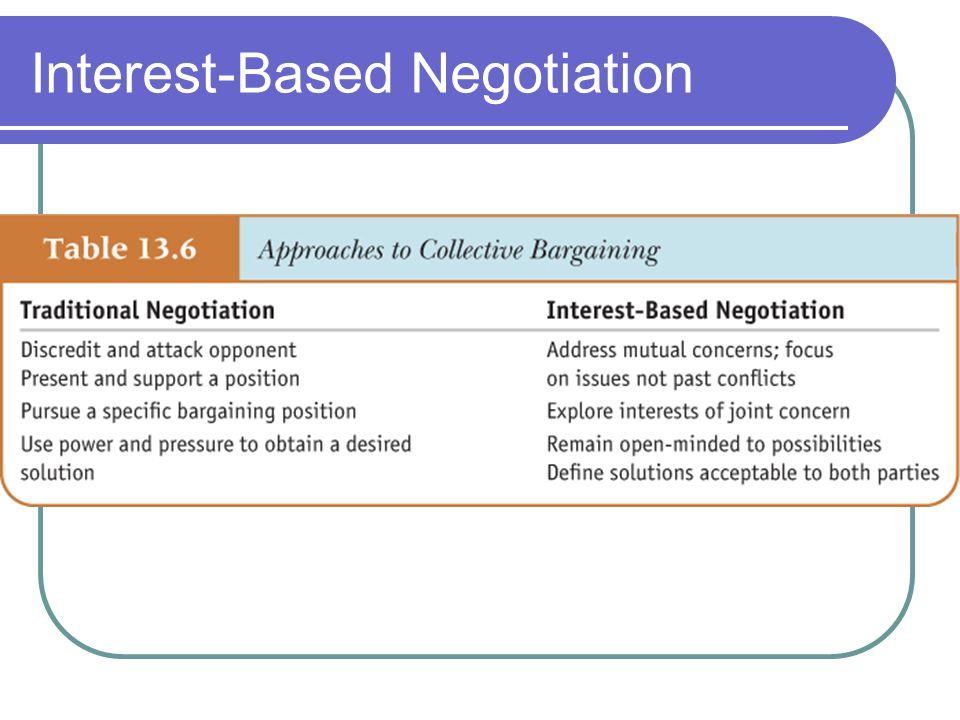 Interest-Based Negotiation