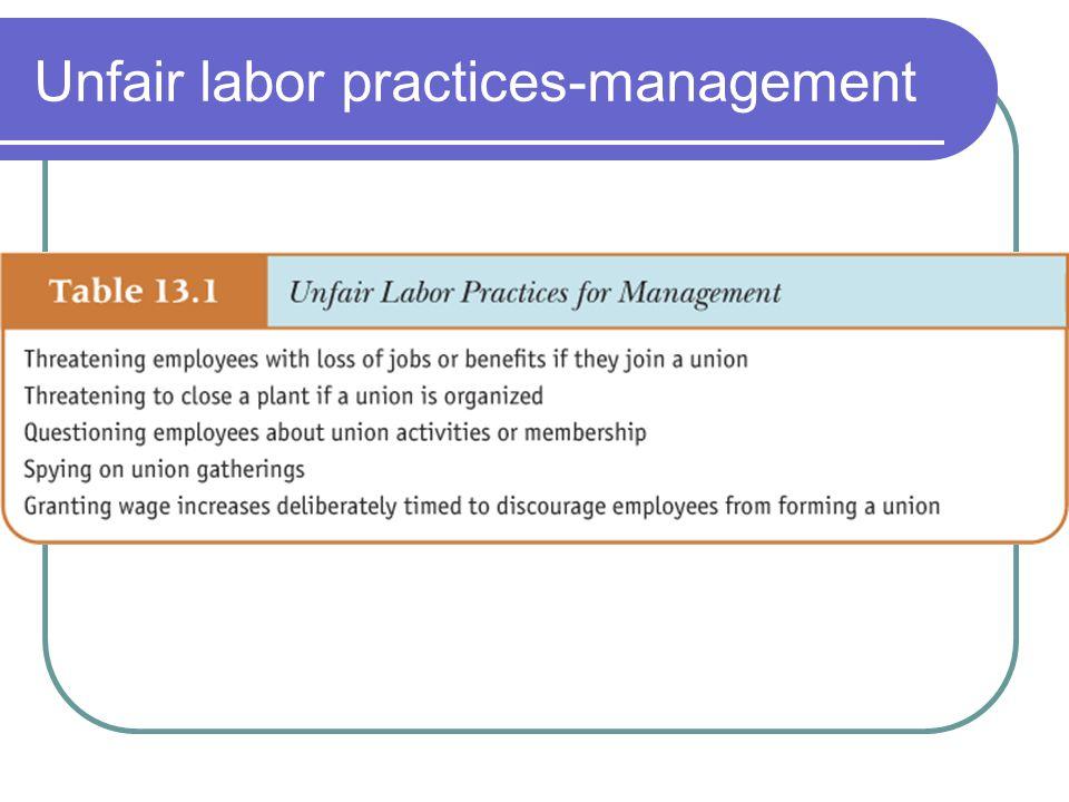 Unfair labor practices-management