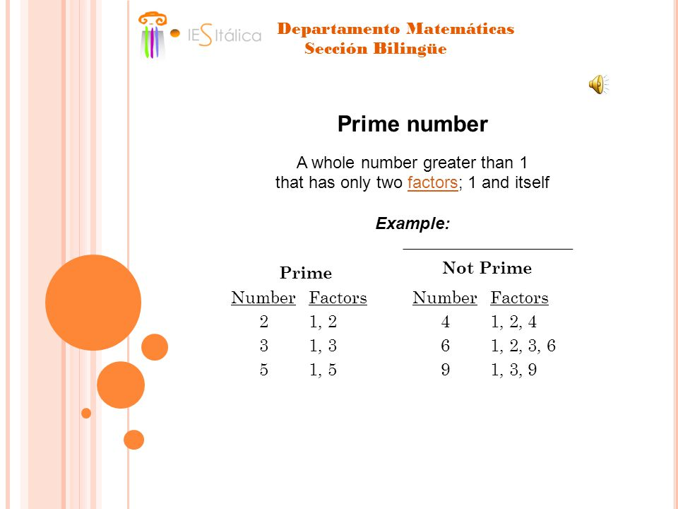 Prime number A whole number greater than 1 that has only two factors; 1 and itself Example:factors Prime NumberFactors 21, 2 31, 3 51, 5 Not Prime NumberFactors 41, 2, 4 61, 2, 3, 6 91, 3, 9 Departamento Matemáticas Sección Bilingüe