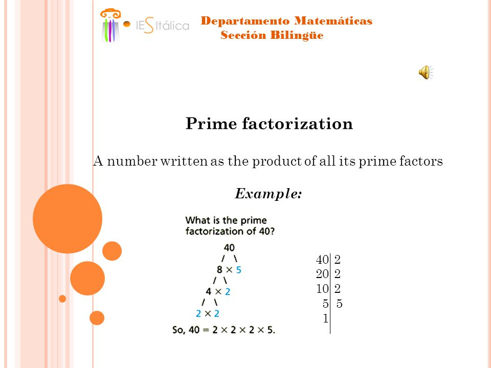 Prime factorization A number written as the product of all its prime factors Example: Departamento Matemáticas Sección Bilingüe 402 202 102 5 5 1
