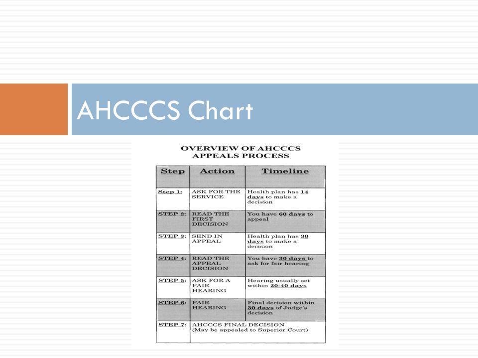 AHCCCS Chart