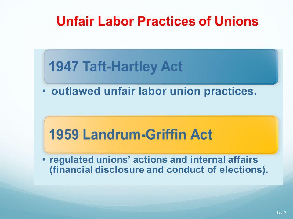 Unfair Labor Practices of Unions 1947 Taft-Hartley Act outlawed unfair labor union practices.