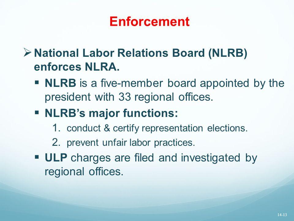 Enforcement  National Labor Relations Board (NLRB) enforces NLRA.