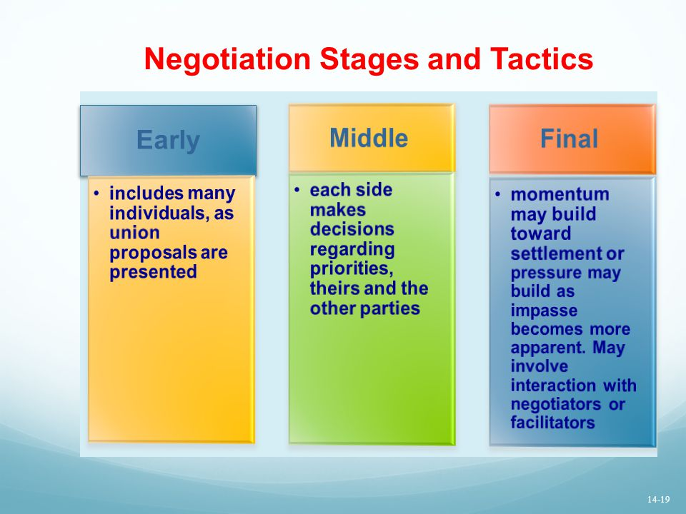 Negotiation Stages and Tactics Early includes many individuals, as union proposals are presented Middle each side makes decisions regarding priorities, theirs and the other parties Final momentum may build toward settlement or pressure may build as impasse becomes more apparent.
