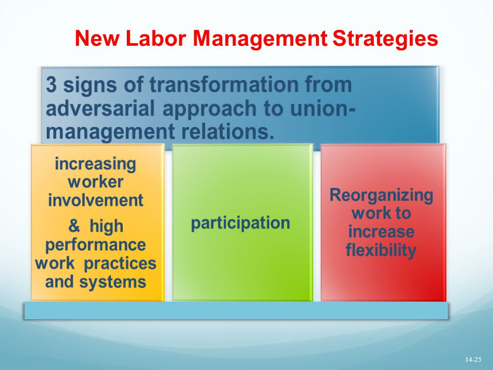 New Labor Management Strategies 3 signs of transformation from adversarial approach to union- management relations. increasing worker involvement & hi