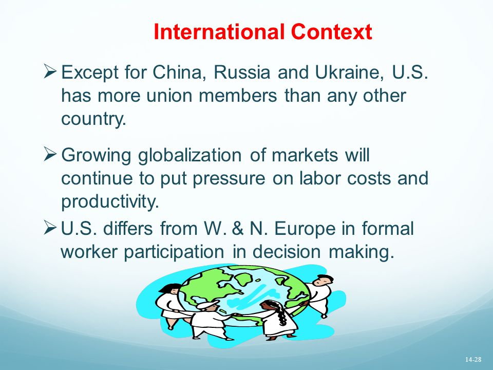 International Context  Except for China, Russia and Ukraine, U.S.
