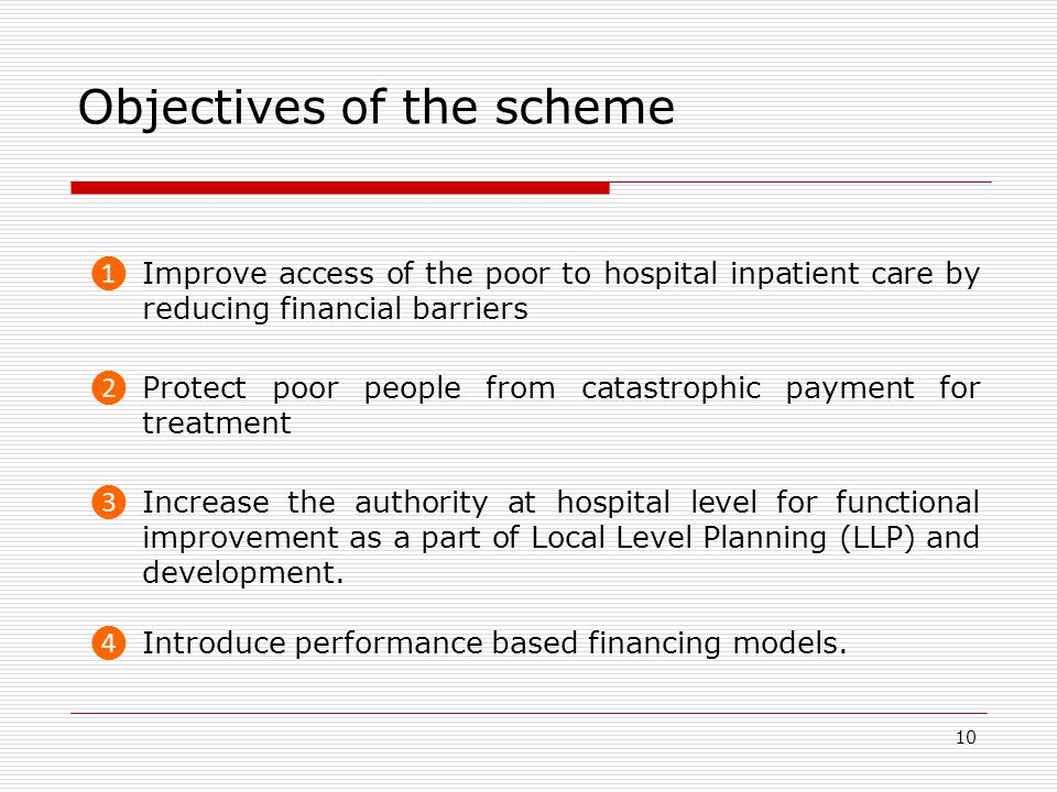 Objectives of the scheme ❶ Improve access of the poor to hospital inpatient care by reducing financial barriers ❷ Protect poor people from catastrophic payment for treatment ❸ Increase the authority at hospital level for functional improvement as a part of Local Level Planning (LLP) and development.