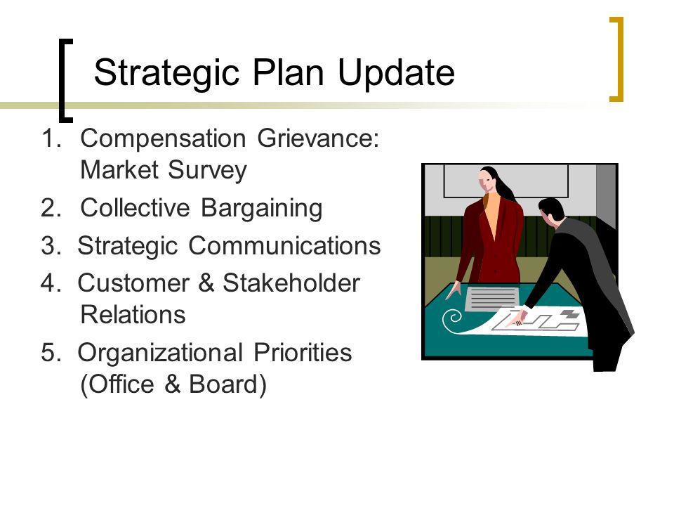 Strategic Plan Update 1.Compensation Grievance: Market Survey 2.Collective Bargaining 3.