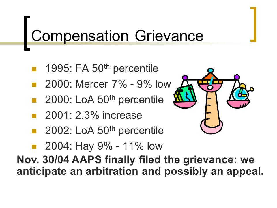 Compensation Grievance 1995: FA 50 th percentile 2000: Mercer 7% - 9% low 2000: LoA 50 th percentile 2001: 2.3% increase 2002: LoA 50 th percentile 2004: Hay 9% - 11% low Nov.