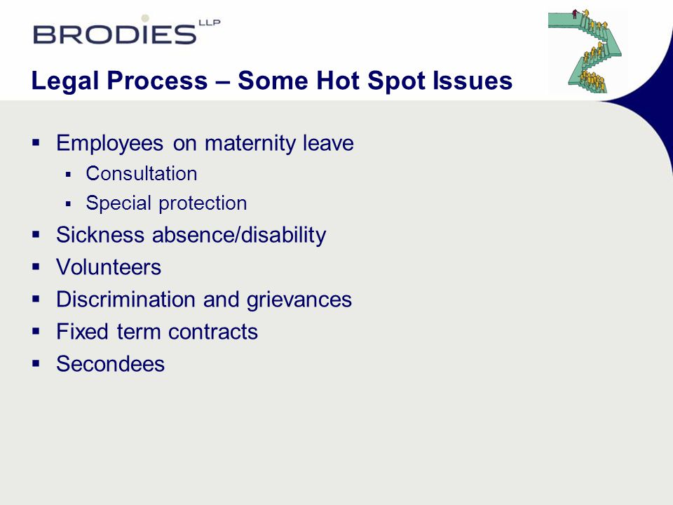 Legal Process – Some Hot Spot Issues  Employees on maternity leave  Consultation  Special protection  Sickness absence/disability  Volunteers  D