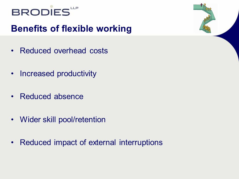 Benefits of flexible working Reduced overhead costs Increased productivity Reduced absence Wider skill pool/retention Reduced impact of external inter