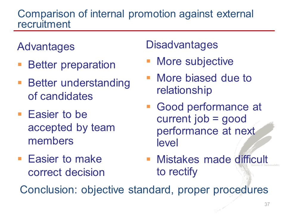 Advantages  Better preparation  Better understanding of candidates  Easier to be accepted by team members  Easier to make correct decision Comparison of internal promotion against external recruitment Disadvantages  More subjective  More biased due to relationship  Good performance at current job = good performance at next level  Mistakes made difficult to rectify Conclusion: objective standard, proper procedures 37