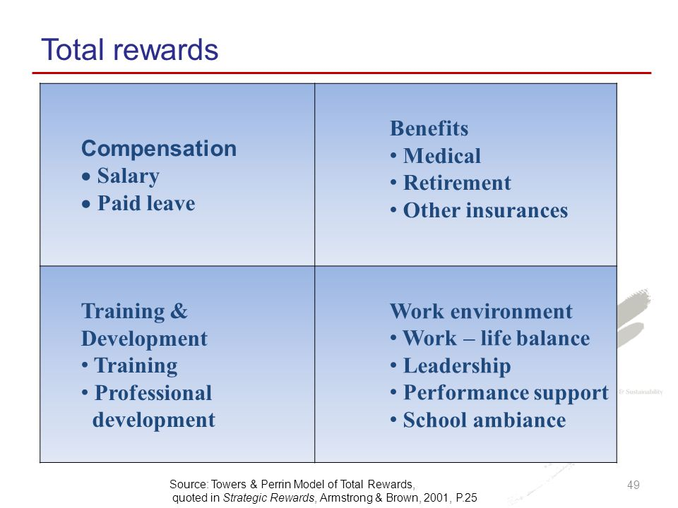 Total rewards 49 Compensation  Salary  Paid leave Benefits Medical Retirement Other insurances Training & Development Training Professional development Work environment Work – life balance Leadership Performance support School ambiance Source: Towers & Perrin Model of Total Rewards, quoted in Strategic Rewards, Armstrong & Brown, 2001, P.25