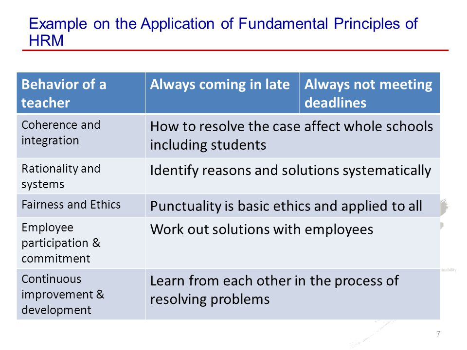 Example on the Application of Fundamental Principles of HRM 7 Behavior of a teacher Always coming in lateAlways not meeting deadlines Coherence and integration How to resolve the case affect whole schools including students Rationality and systems Identify reasons and solutions systematically Fairness and Ethics Punctuality is basic ethics and applied to all Employee participation & commitment Work out solutions with employees Continuous improvement & development Learn from each other in the process of resolving problems