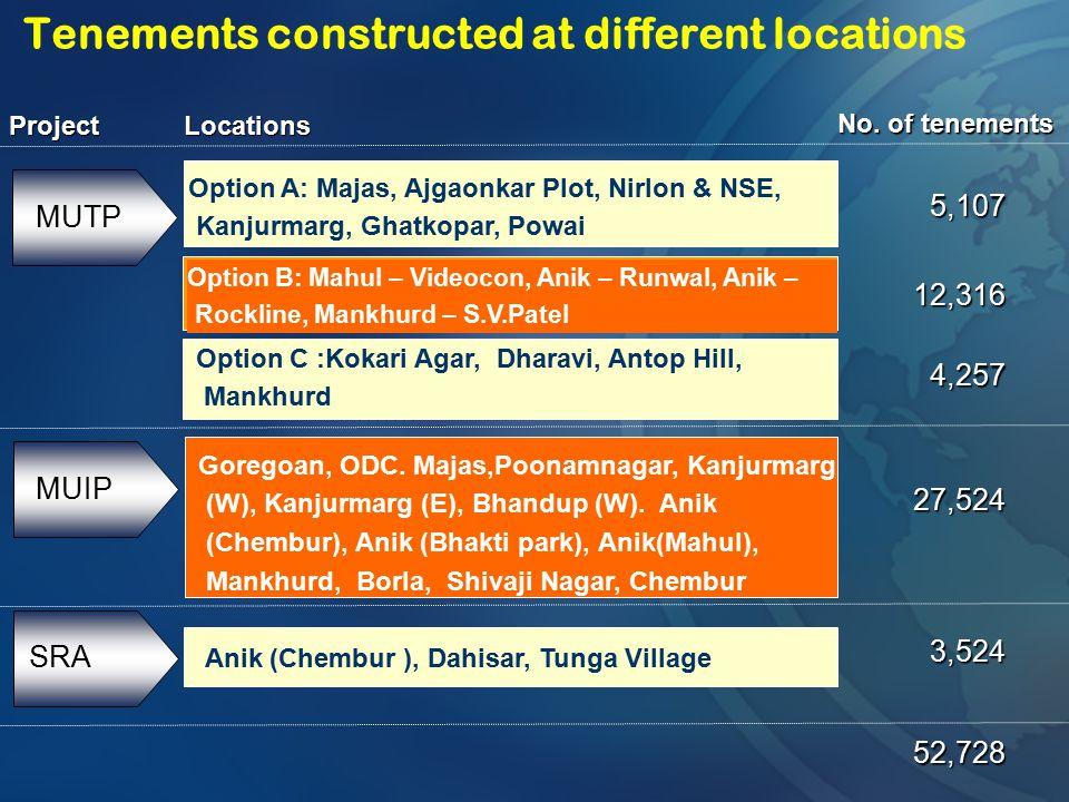 MUTP Option A: Majas, Ajgaonkar Plot, Nirlon & NSE, Kanjurmarg, Ghatkopar, Powai LocationsProject 5,107 Option B: Mahul – Videocon, Anik – Runwal, Ani