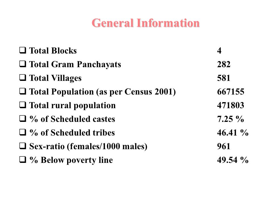  Total Blocks 4  Total Gram Panchayats 282  Total Villages 581  Total Population (as per Census 2001) 667155  Total rural population 471803  % of Scheduled castes 7.25 %  % of Scheduled tribes 46.41 %  Sex-ratio (females/1000 males) 961  % Below poverty line 49.54 % General Information