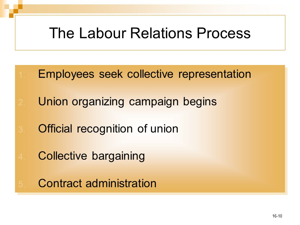 16-10 The Labour Relations Process 1. Employees seek collective representation 2.