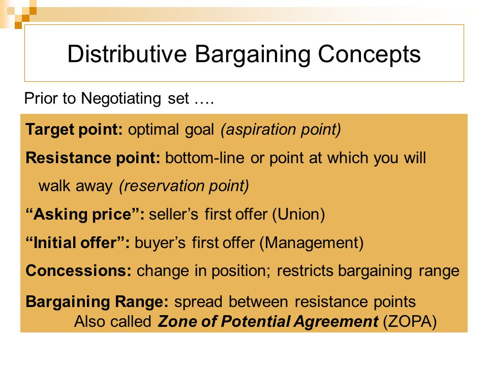 Distributive Bargaining Concepts Prior to Negotiating set ….