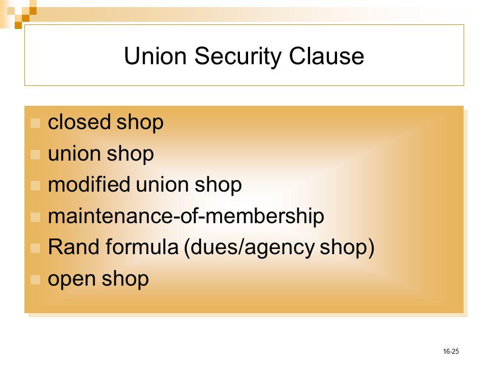 16-25 Union Security Clause closed shop union shop modified union shop maintenance-of-membership Rand formula (dues/agency shop) open shop closed shop
