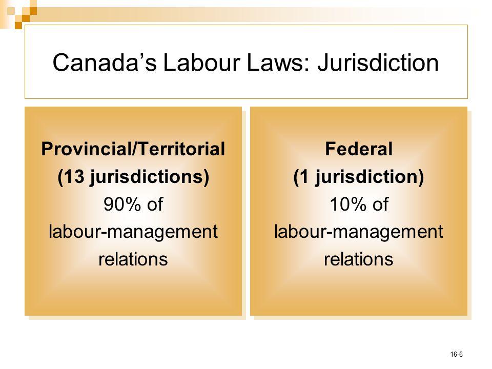 16-6 Canada's Labour Laws: Jurisdiction Provincial/Territorial (13 jurisdictions) 90% of labour-management relations Provincial/Territorial (13 jurisd