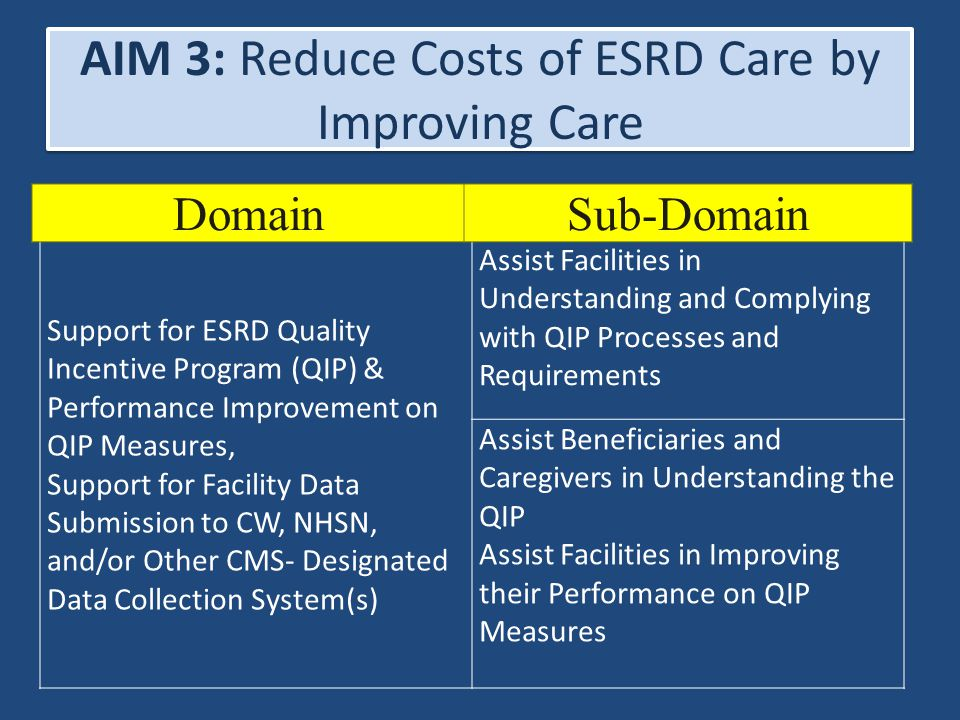 AIM 3: Reduce Costs of ESRD Care by Improving Care Support for ESRD Quality Incentive Program (QIP) & Performance Improvement on QIP Measures, Support