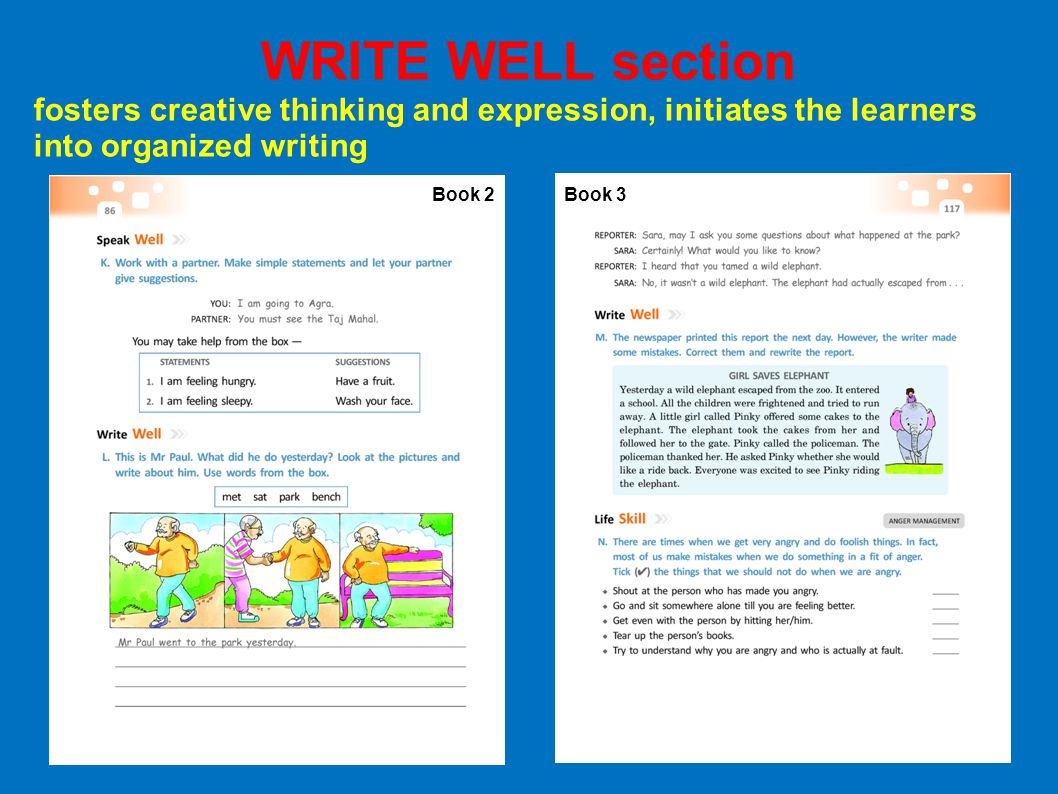 Book 2Book 3 WRITE WELL section fosters creative thinking and expression, initiates the learners into organized writing