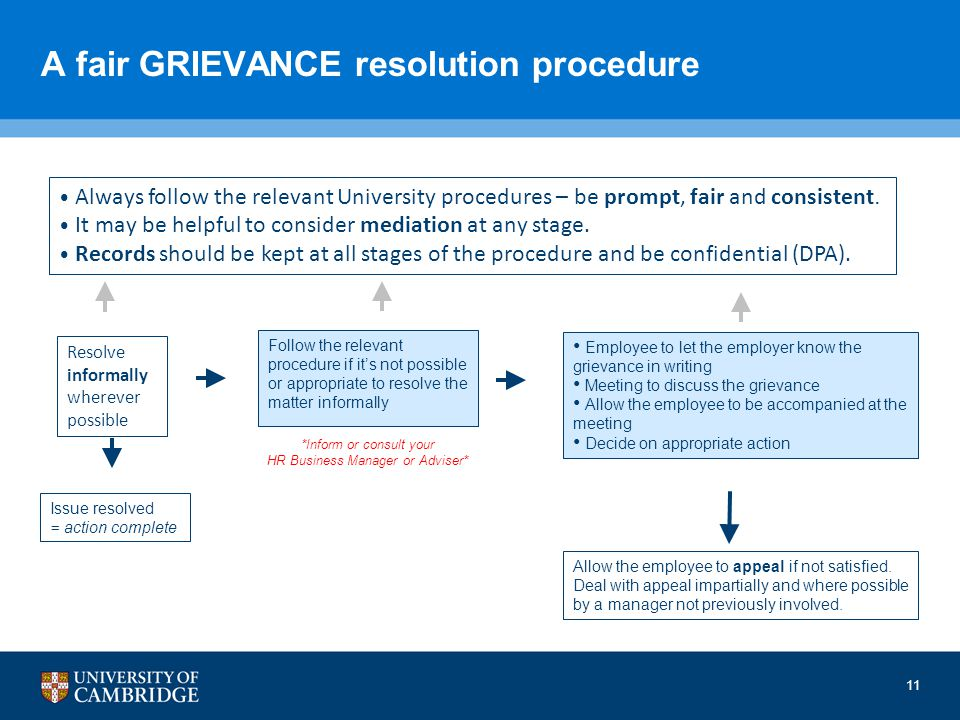 A fair GRIEVANCE resolution procedure 11 Always follow the relevant University procedures – be prompt, fair and consistent.