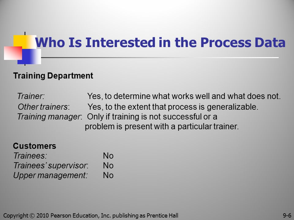 Who Is Interested in the Process Data Training Department Trainer: Yes, to determine what works well and what does not. Other trainers: Yes, to the ex