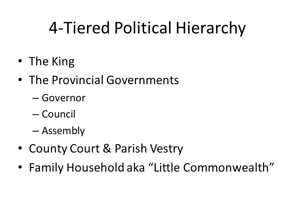 4-Tiered Political Hierarchy The King The Provincial Governments – Governor – Council – Assembly County Court & Parish Vestry Family Household aka Little Commonwealth