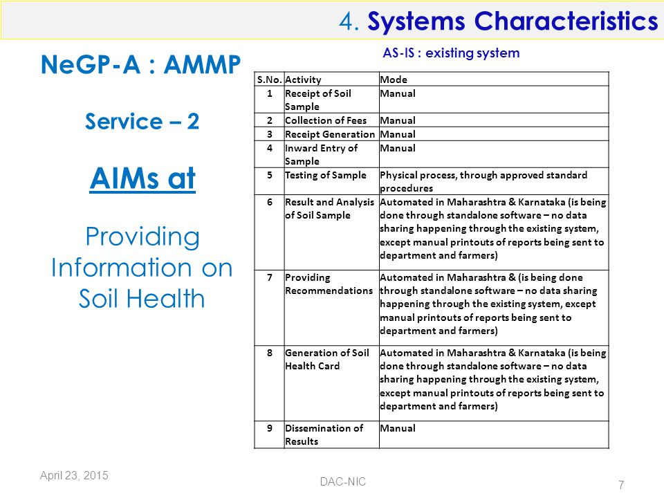 NeGP-A : AMMP TO-BE Service – 2 AIMs at Providing Information on Soil Health April 23, 2015 4.
