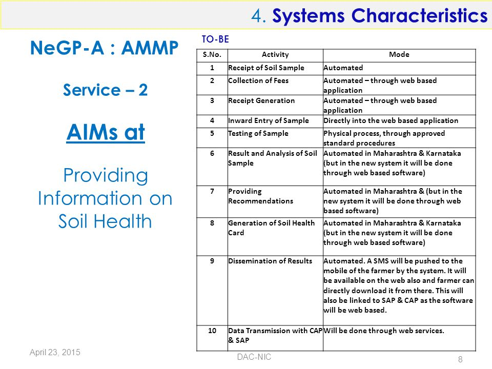 NeGP-A : AMMP TO-BE Service – 2 AIMs at Providing Information on Soil Health April 23, 2015 4. Systems Characteristics DAC-NIC 8 S.No.ActivityMode 1Re