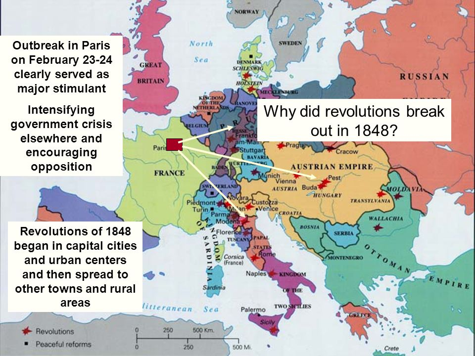 Why did revolutions break out in 1848.