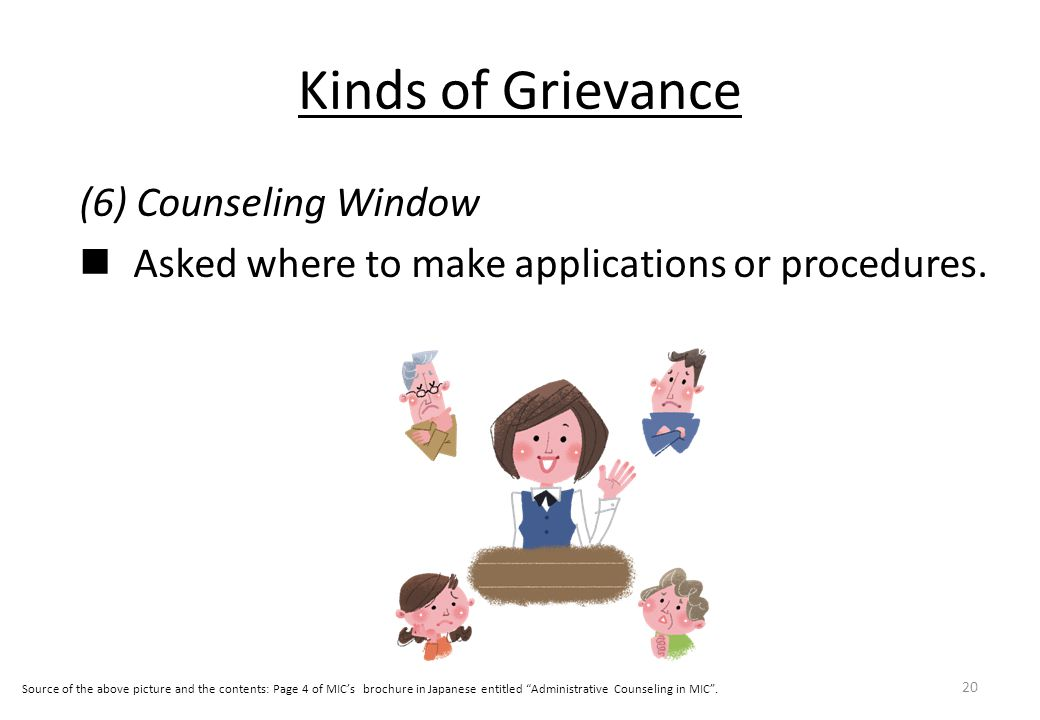 Kinds of Grievance (6) Counseling Window Asked where to make applications or procedures.