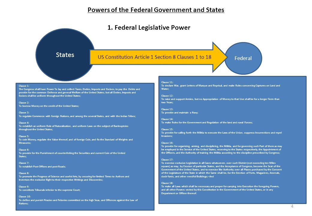 Powers of the Federal Government and States Clause 1: The Congress shall have Power To lay and collect Taxes, Duties, Imposts and Excises, to pay the Debts and provide for the common Defence and general Welfare of the United States; but all Duties, Imposts and Excises shall be uniform throughout the United States; Clause 2: To borrow Money on the credit of the United States; Clause 3: To regulate Commerce with foreign Nations, and among the several States, and with the Indian Tribes; Clause 4: To establish an uniform Rule of Naturalization, and uniform Laws on the subject of Bankruptcies throughout the United States; Clause 5: To coin Money, regulate the Value thereof, and of foreign Coin, and fix the Standard of Weights and Measures; Clause 6: To provide for the Punishment of counterfeiting the Securities and current Coin of the United States; Clause 7: To establish Post Offices and post Roads; Clause 8: To promote the Progress of Science and useful Arts, by securing for limited Times to Authors and Inventors the exclusive Right to their respective Writings and Discoveries; Clause 9: To constitute Tribunals inferior to the supreme Court; Clause 10: To define and punish Piracies and Felonies committed on the high Seas, and Offences against the Law of Nations; Clause 11: To declare War, grant Letters of Marque and Reprisal, and make Rules concerning Captures on Land and Water; Clause 12: To raise and support Armies, but no Appropriation of Money to that Use shall be for a longer Term than two Years; Clause 13: To provide and maintain a Navy; Clause 14: To make Rules for the Government and Regulation of the land and naval Forces; Clause 15: To provide for calling forth the Militia to execute the Laws of the Union, suppress Insurrections and repel Invasions; Clause 16: To provide for organizing, arming, and disciplining, the Militia, and for governing such Part of them as may be employed in the Service of the United States, reserving to the States respectively, the Appointment of the Officers, and the Authority of training the Militia according to the discipline prescribed by Congress; Clause 17: To exercise exclusive Legislation in all Cases whatsoever, over such District (not exceeding ten Miles square) as may, by Cession of particular States, and the Acceptance of Congress, become the Seat of the Government of the United States, and to exercise like Authority over all Places purchased by the Consent of the Legislature of the State in which the Same shall be, for the Erection of Forts, Magazines, Arsenals, dock-Yards, and other needful Buildings;--And Clause 18: To make all Laws which shall be necessary and proper for carrying into Execution the foregoing Powers, and all other Powers vested by this Constitution in the Government of the United States, or in any Department or Officer thereof.
