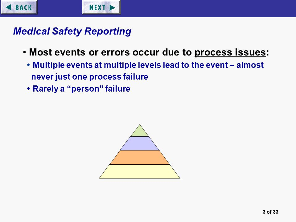 3 of 33 Medical Safety Reporting Most events or errors occur due to process issues:  Multiple events at multiple levels lead to the event – almost never just one process failure  Rarely a person failure