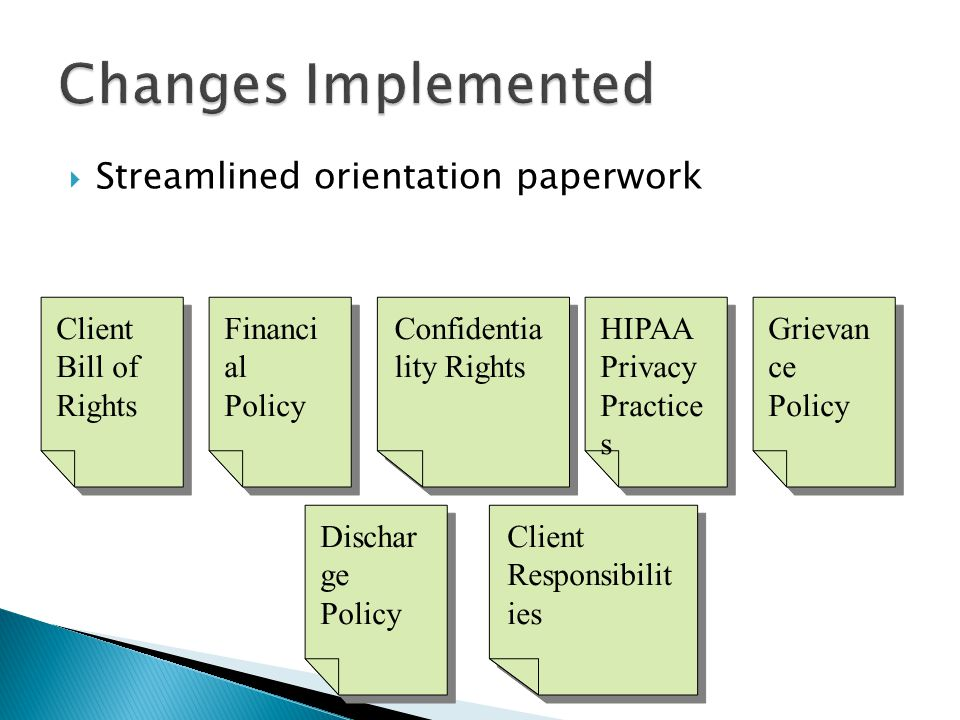  Streamlined orientation paperwork Client Bill of Rights Confidentia lity Rights HIPAA Privacy Practice s HIPAA Privacy Practice s Grievan ce Policy Grievan ce Policy Client Responsibilit ies Client Responsibilit ies Dischar ge Policy Financi al Policy Financi al Policy