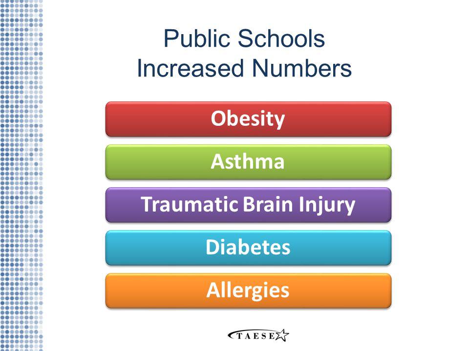 Public Schools Increased Numbers ObesityAsthmaTraumatic Brain InjuryDiabetesAllergies