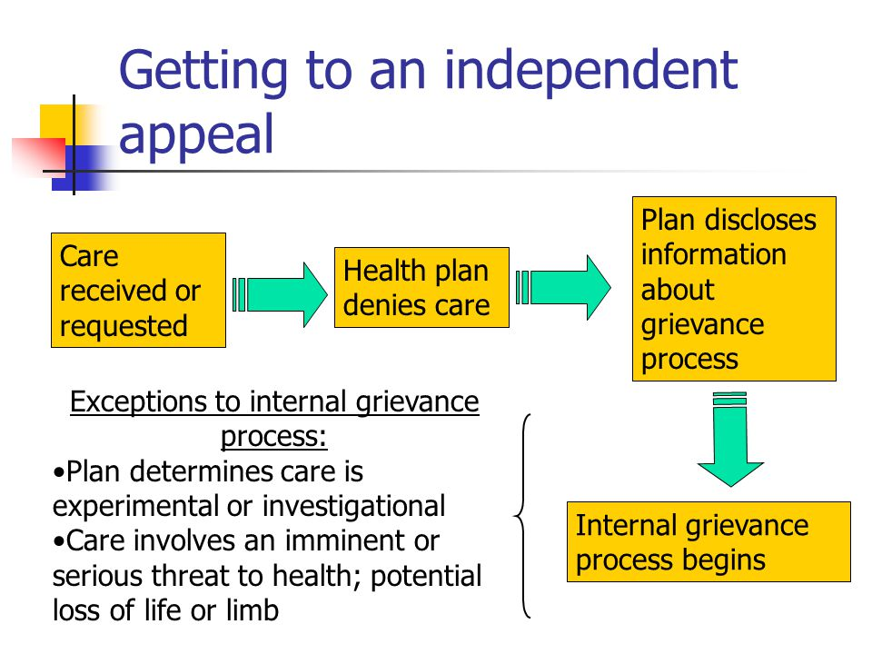 Getting to an independent appeal Care received or requested Health plan denies care Plan discloses information about grievance process Internal grievance process begins Exceptions to internal grievance process: Plan determines care is experimental or investigational Care involves an imminent or serious threat to health; potential loss of life or limb