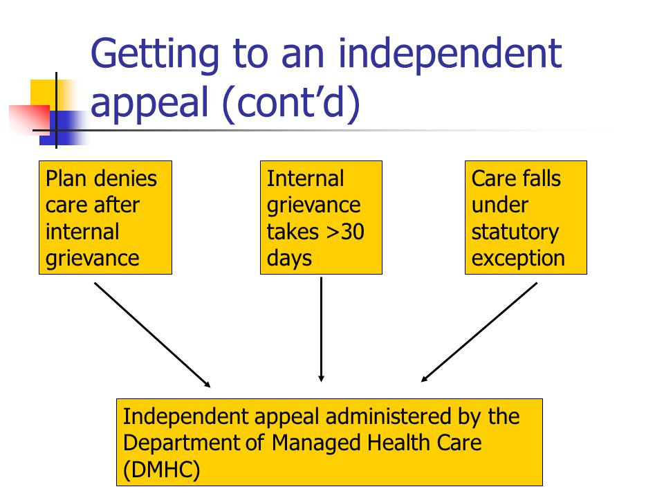 Getting to an independent appeal (cont'd) Plan denies care after internal grievance Internal grievance takes >30 days Care falls under statutory exception Independent appeal administered by the Department of Managed Health Care (DMHC)