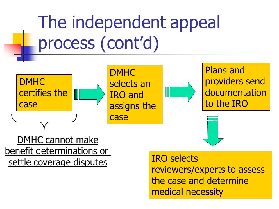 The independent appeal process (cont'd) DMHC certifies the case DMHC selects an IRO and assigns the case Plans and providers send documentation to the IRO IRO selects reviewers/experts to assess the case and determine medical necessity DMHC cannot make benefit determinations or settle coverage disputes