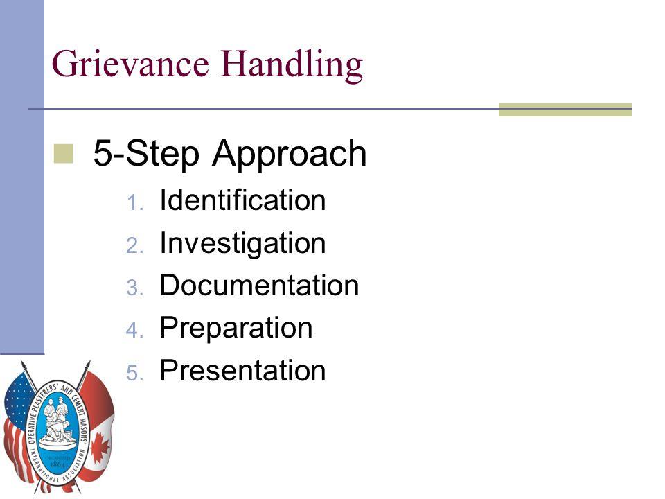 Grievance Handling 5-Step Approach 1. Identification 2. Investigation 3. Documentation 4. Preparation 5. Presentation