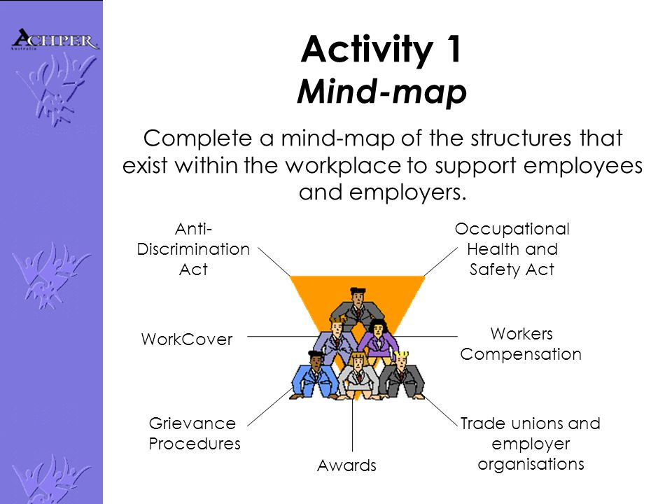 Workplace structure DescriptionHow it supports the employee Occupational Health and Safety Regulation (2001) and The Occupational Health and Safety Act (2000) Employer provides:  a safe, clean and hygienic workplace environment  appropriate ongoing training  implements systems to reduce risks An employee:  takes reasonable care for their health and safety and the safety of others  must cooperate with employer following OHS regulations aims to protect the health, safety and welfare of people at work through: - - - - Work CoverA Government body responsible for managing the State s workplace safety, injury management and workers compensation programs Trade Unions/Employer Organisations Campaign on behalf of their members to achieve the best possible working conditions, and represent employees in disputes and negotiations.