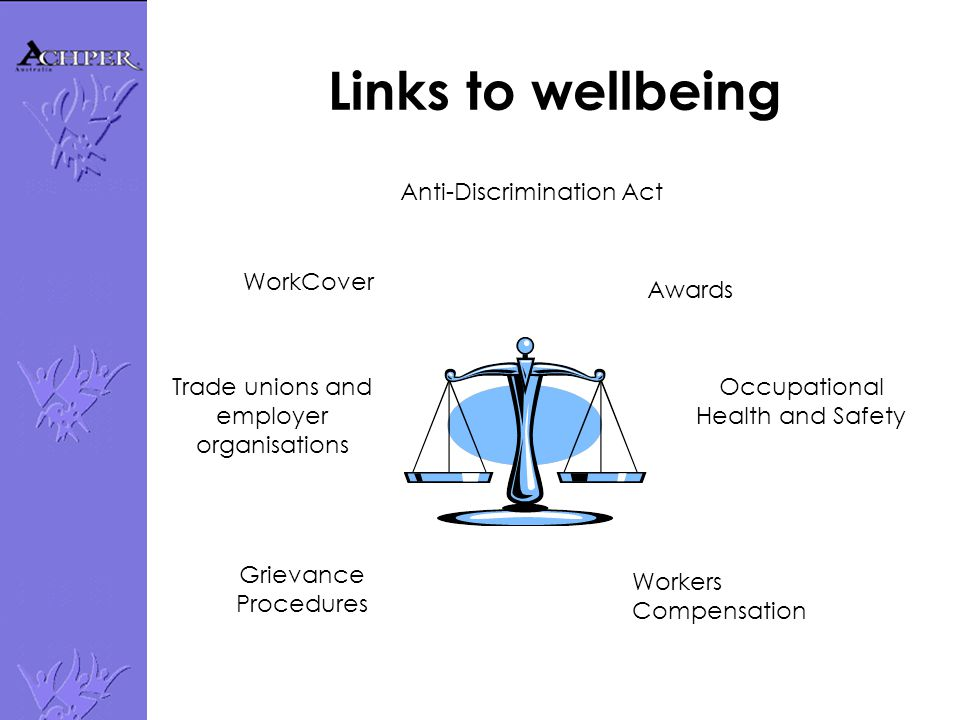 Links to wellbeing Awards Occupational Health and Safety Workers Compensation Grievance Procedures Trade unions and employer organisations WorkCover Anti-Discrimination Act